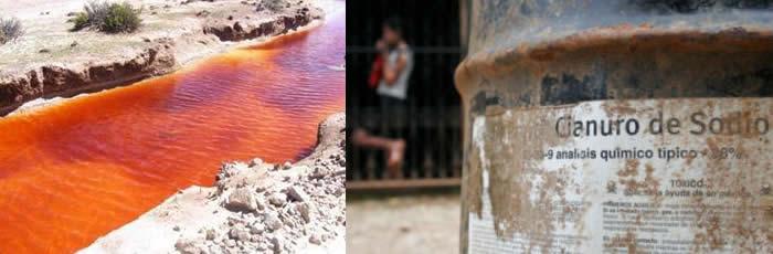 cianuro_contaminacion